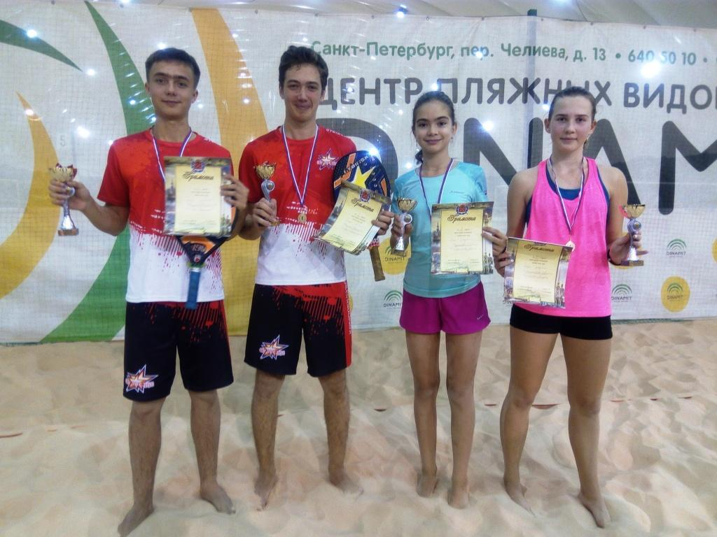 Junior Dinamit Open 2018